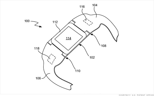 iwatch pattent